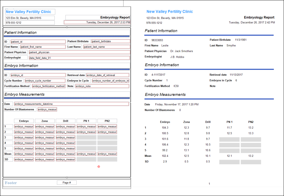 report design and data combined